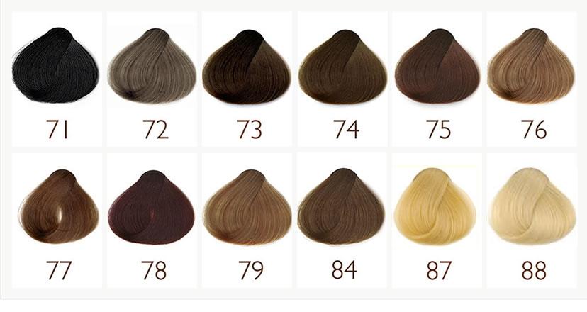 Tinta capelli senza ammoniaca sanotint light 87 biondo for Colori sanotint light